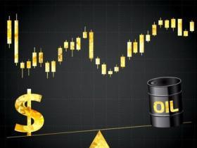 现货黄金和原油的故事