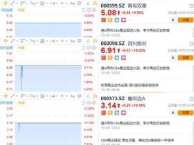 NBA肖华挑战中国底线,哪些体育股会有利好