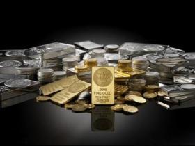 国际金价实时行情分析