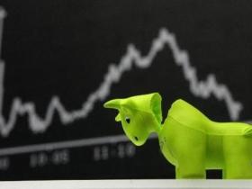 牛市来临时哪些股票会先涨