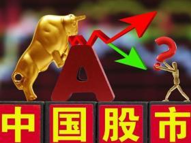 个人对农业银行股票打分
