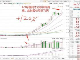 「 王府井股吧」王府井股票上涨要警惕
