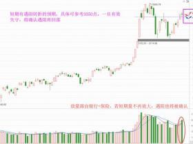 2020年8月4日A股点评及后市预测