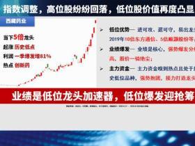 低估的绩优股:中报大增250%,航运龙头