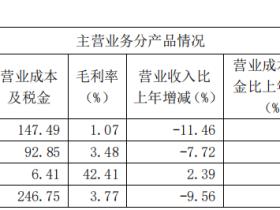 2021年广汽集团股票分析