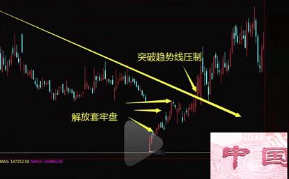 股票炒股高胜率手法介绍